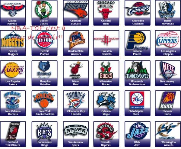 NBA-TOF c'est à vous de choisir!! JANVIER 2012