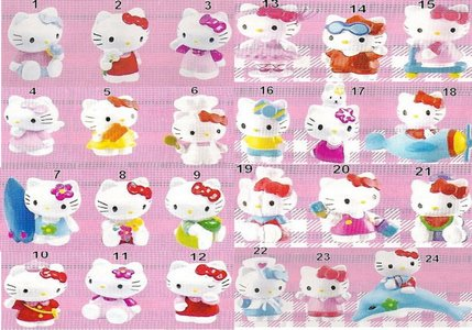 Hello Kitty (figurines)