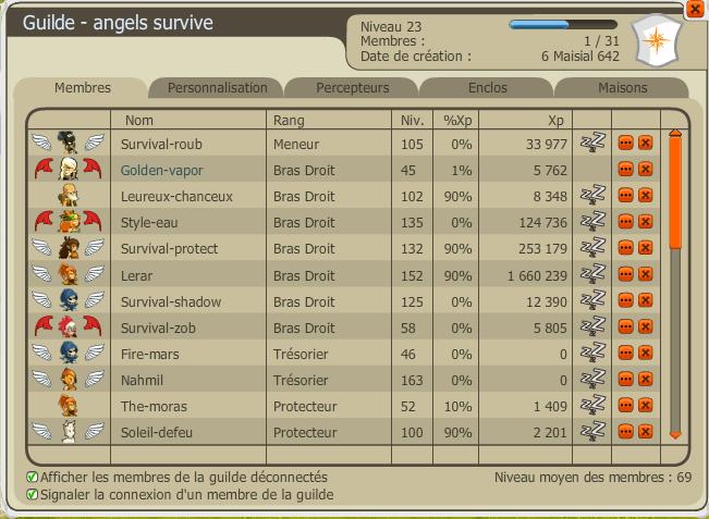 Angels-Survive