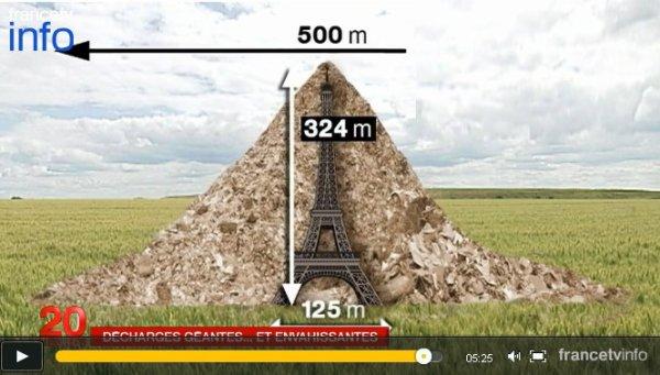 La Tour Eiffel sous une décharge ou la Capitale la plus stupide du Monde