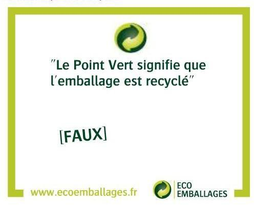 Recyclable ou Non-Recyclable
