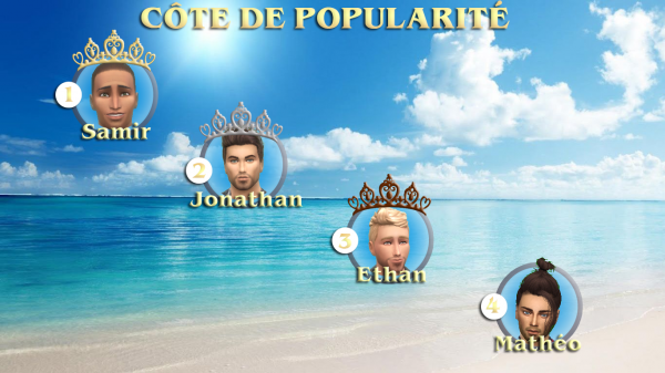 Cote de popularité des princes semaines  4 !