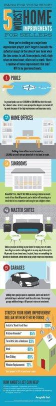 Property Infographics