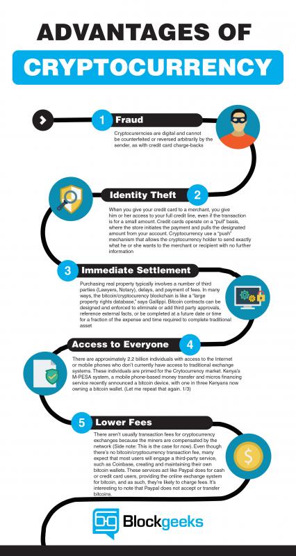5 Amazing Benefits of Cryptocurrency