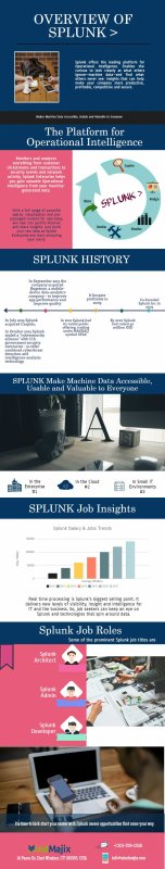 Splunk and it's Job Market