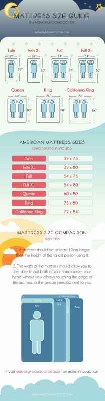 Mattress Size Chart Guide