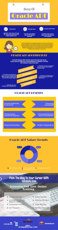 Oracle ADF Advantages and Salary Trends