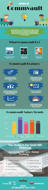 Commvault Features and Salary Trends