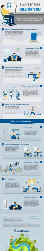 5 Ways Sitting is Killing You