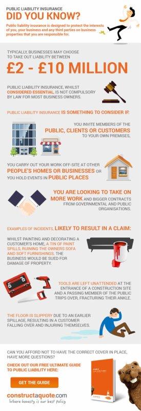 Public Liability Insurance - Infographic
