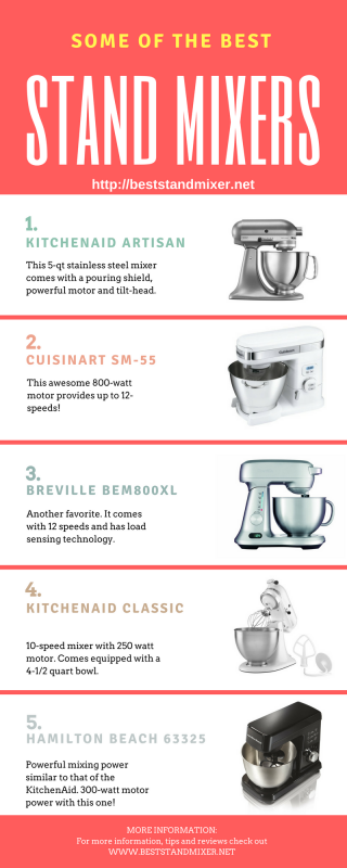 Guide to the Best Stand Mixers