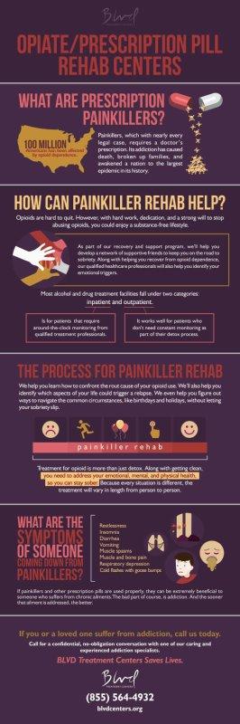 Opiate / Prescription Pill Rehab Centers