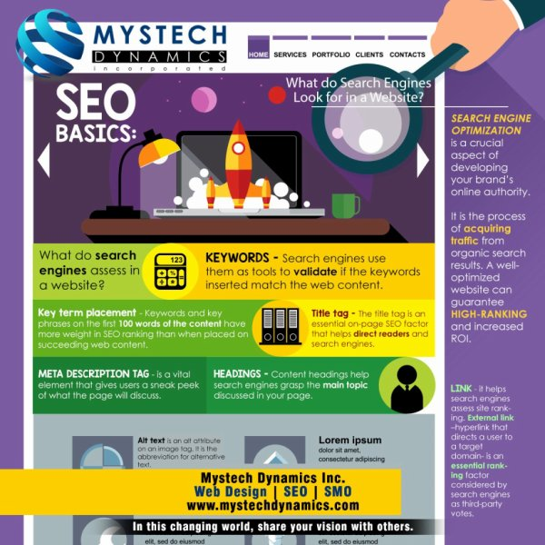 What do Search Engines Look for in a Website?