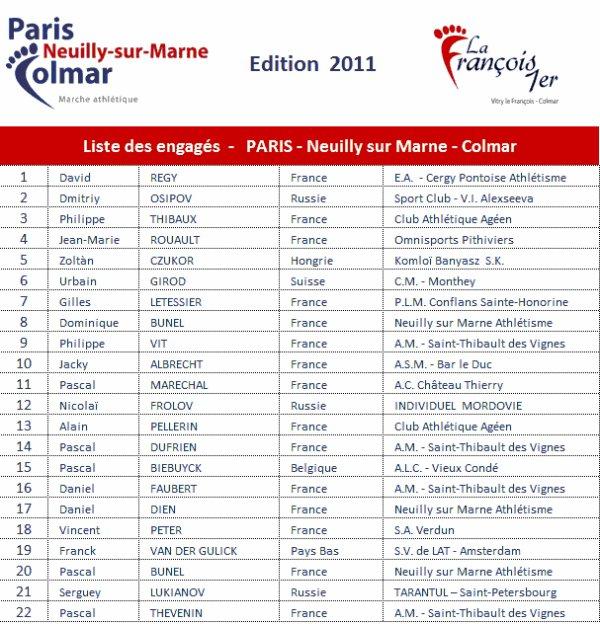 Liste des engagés de PARIS-Neuilly surMarne-COLMAR 2011  à la marche