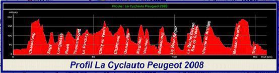 ♠ La Cyclauto 78 ♠