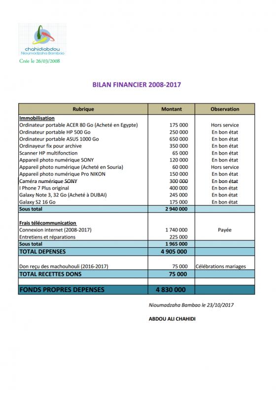 Présentation du Bilan Financier sur les services du Blog depuis sa création en mars 2008 jusqu'en octobre 2017