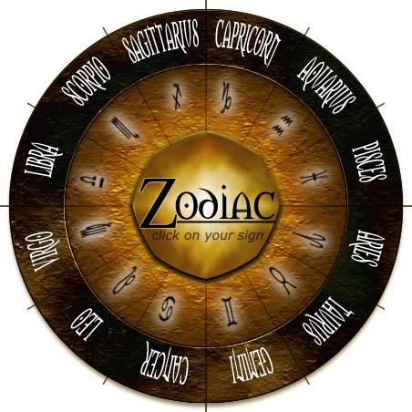 Zodiac :