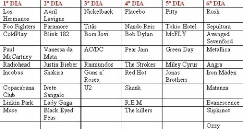 "Tokio Hotel devrait participer au Festival ""Rock In Rio 2011"" !!!"