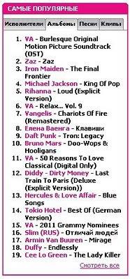 """L'Album """"Best-Of [Version Allemande]"""" est N°14 dans le """"Top des Charts"""" de """"Muz.Ru"""" !!!"""