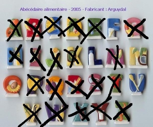 abecedaire alimentaire