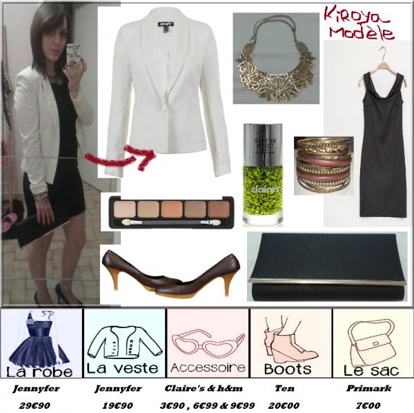 La mode et moi ... Mon Dressing ...