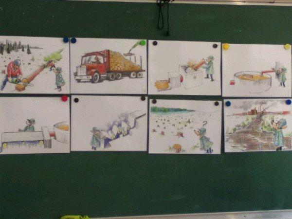Comment Fabrique T On Le Papier Ecole Communale De Solre Sur Sambre