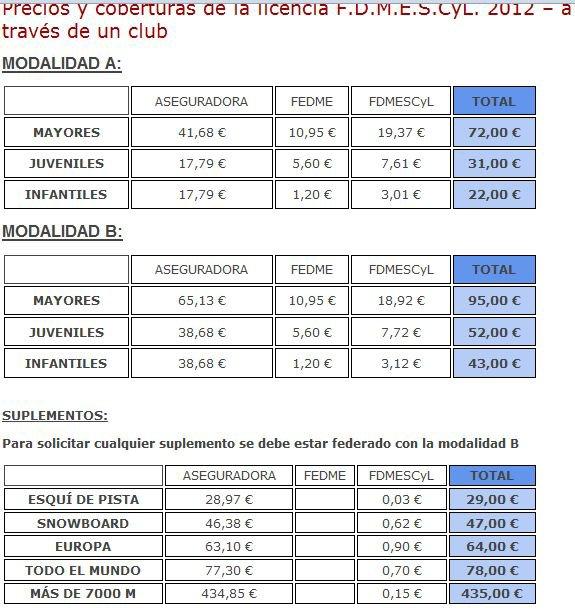 LICENCIAS FEDERATIVAS AÑO 2012