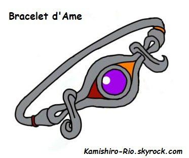 Les Pouvoirs des Bracelets et Pendules, dans ma Fic.