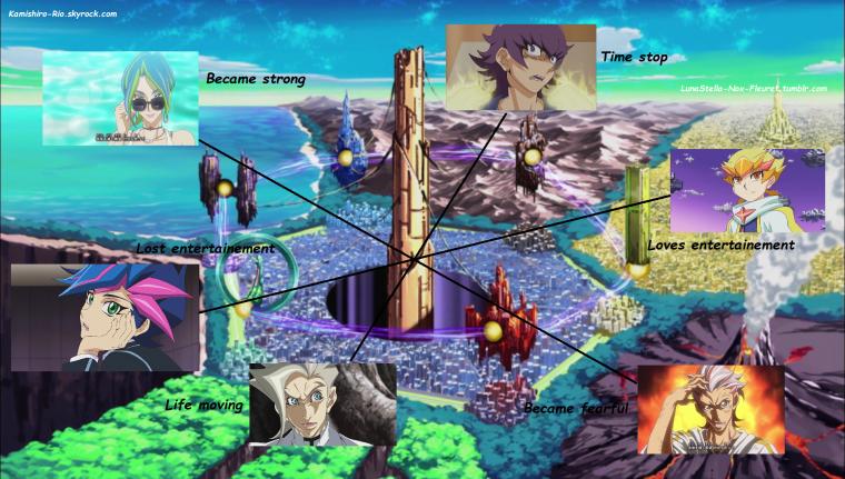 Théories sur Yu-Gi-Oh ! VRains : Mise à Jour de Mes Hypothèses.