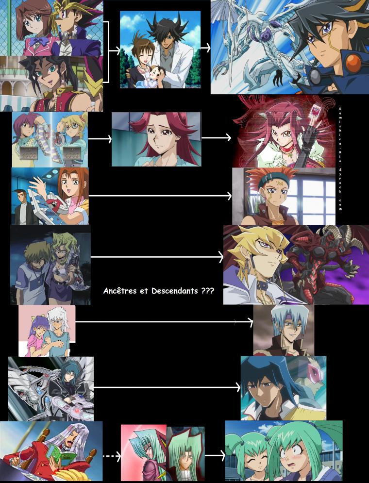 Théorie sur Yu-Gi-Oh ! : Des Liens de Parenté entre les Personnages ? - Partie 1.