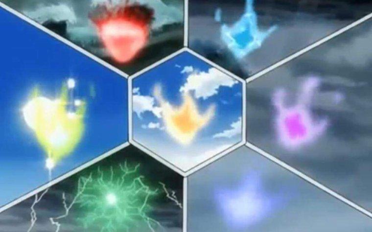Théorie sur Kateikyoushi Hitman Reborn : Et si Chaque Flamme, pouvait être Liée à un élément ?