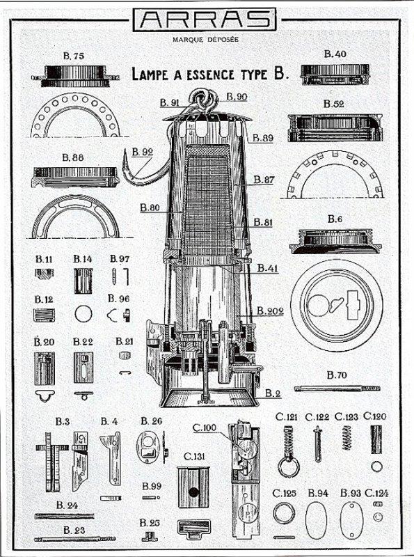 Lampe Wolf ARRAS type BNF ( mines de Blanzy ) - plan du constructeur