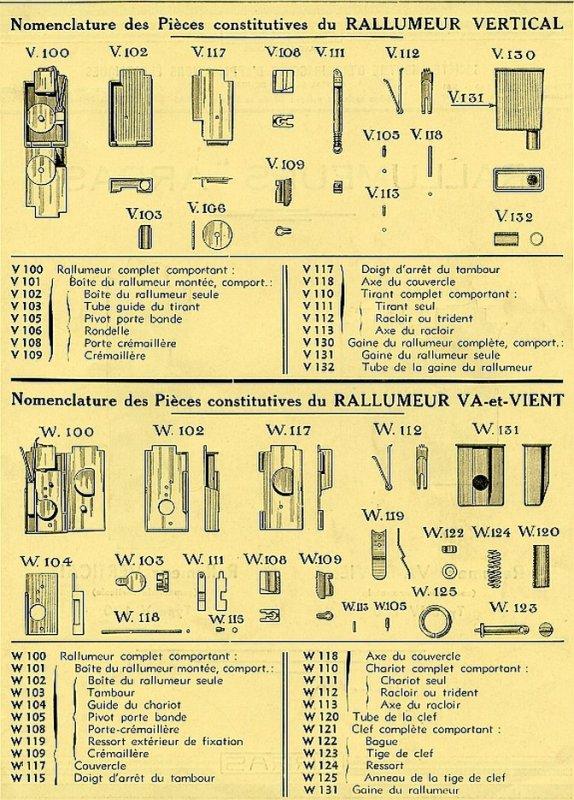 Les rallumeurs ARRAS - nomenclatures des différentes pièces constitutives.