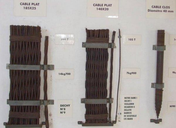 Historique des câbles de cages d'extraction.
