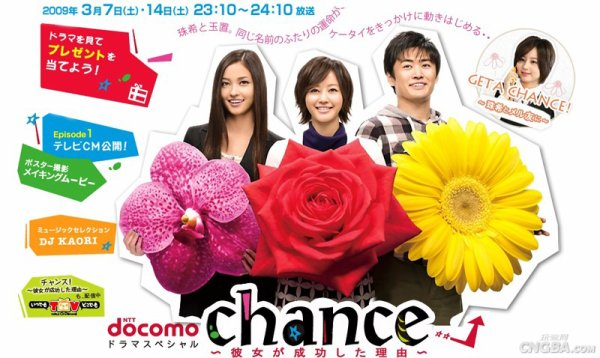 ♥ Chance ! ♥