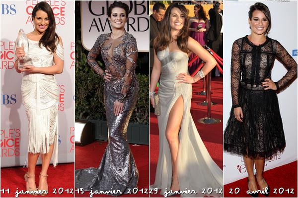 .Quelle(s) robe de Lea préfères-tu ? Le moins ? .