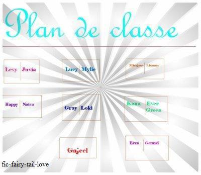 Le plan de classe !
