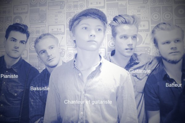 Ulrik Munther et son groupe