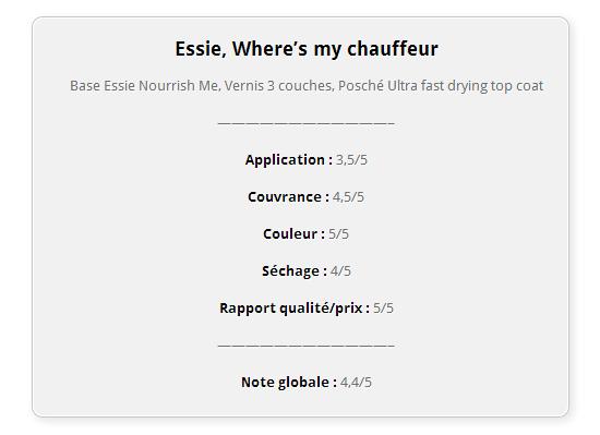 Essie, Where's my chauffeur ? // Turquoise de mon coeur
