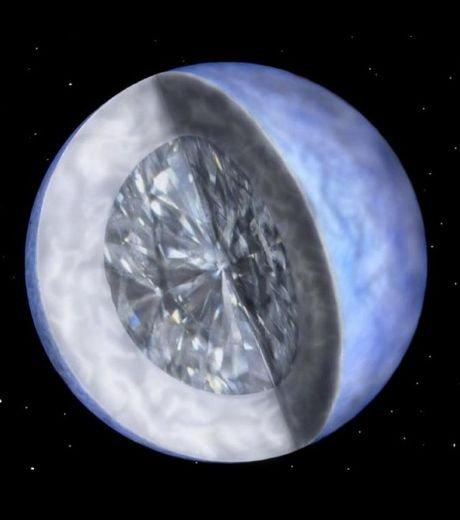 :)  Une planète en diamant :$   $) QUE J'OFFRE A TOUTES MES AMIES DE SKY et c'est dans la galaxie,personne au monde a fait se geste donc je decrete que elle est a moi,  pour vous mesdames. :D