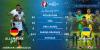 Victoire pour l'Allemagne face à l'Ukraine (2-0)