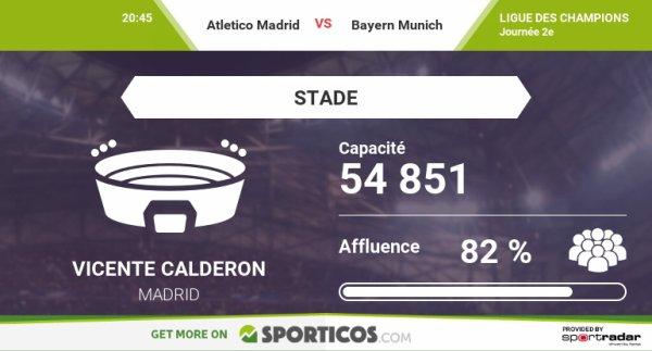 Statistiques avant match