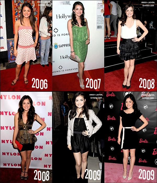 Evolution de Lucy à travers les âges! Donne ton avis!