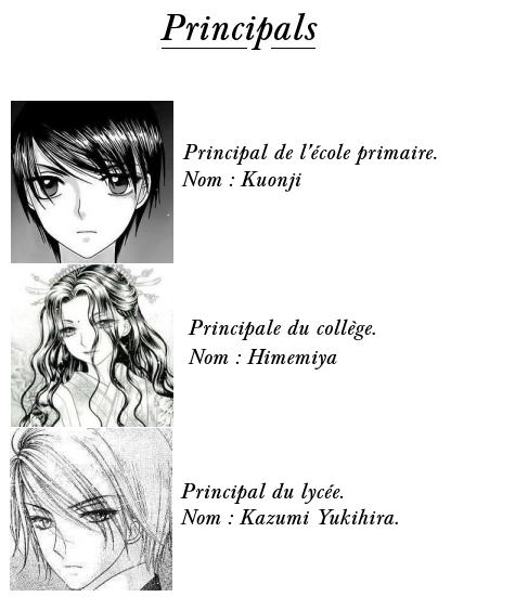 -Personnages- Part 2