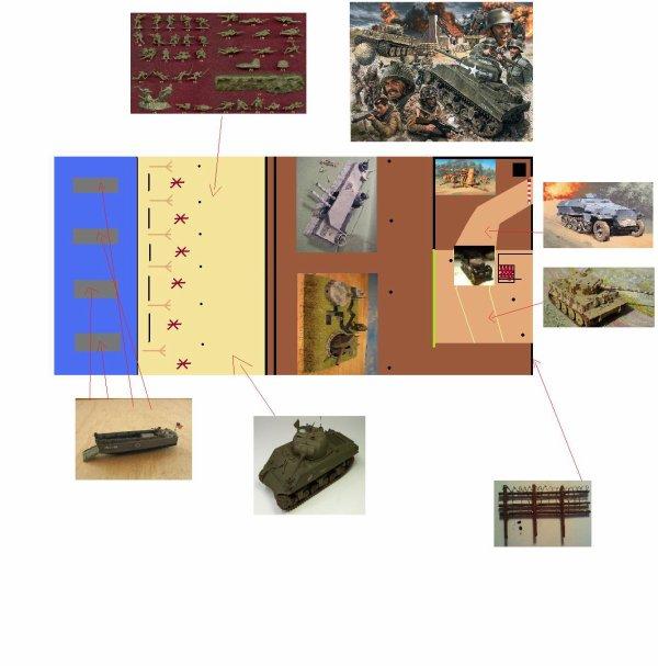 Plan du deuxième diorama