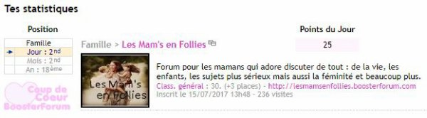 Sur Boosterforum