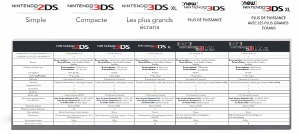 [Mon Avis sur]Nintendo et ses nouvelles statégies!