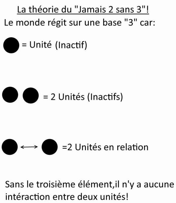 """La théorie du """"Jamais Deux sans Trois"""" !"""