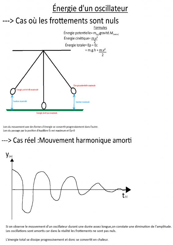 [Aide Sciences]Énergie d'un oscillateur