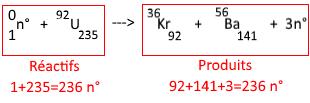 """[Aide Sciences]Physique Nucléaire (Première Partie: de """"Introduction"""" à """"Uranium: Fission et isotopes"""" )"""